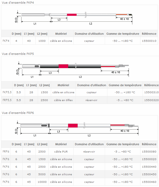 Sondes de température Resol FKP -FRP 6 - 5.5