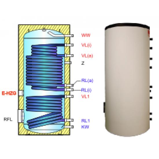 Ballon préparateur ECS spécial PAC, solaire et pompe à chaleur ou chaudière, haute performance, SSH-Plus 501, avec deux échangeurs thermiques dont un surdimensionné pour pompe à chaleur