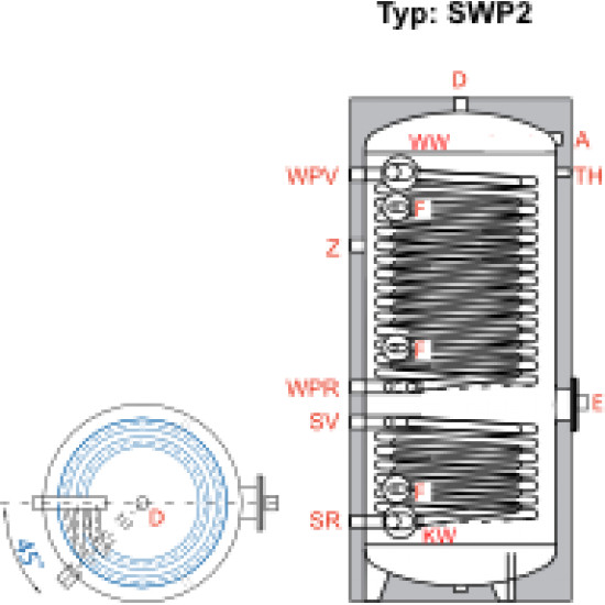 Ballon préparateur ECS spécial PAC, solaire et pompe à chaleur ou chaudière,  haute performance, TWL SWP2 400, avec deux échangeurs thermiques dont un surdimensionné pour pompe à chaleur