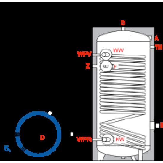 Ballon préparateur ECS spécial PAC, solaire ou pompe à chaleur, haute performance, SWP 200, avec simple registre de chauffe surdimensionné pour Pompe à Chaleur