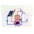 CESI appoint électrique ou préchauffage