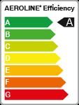 Classe d'efficacité flexible solaire